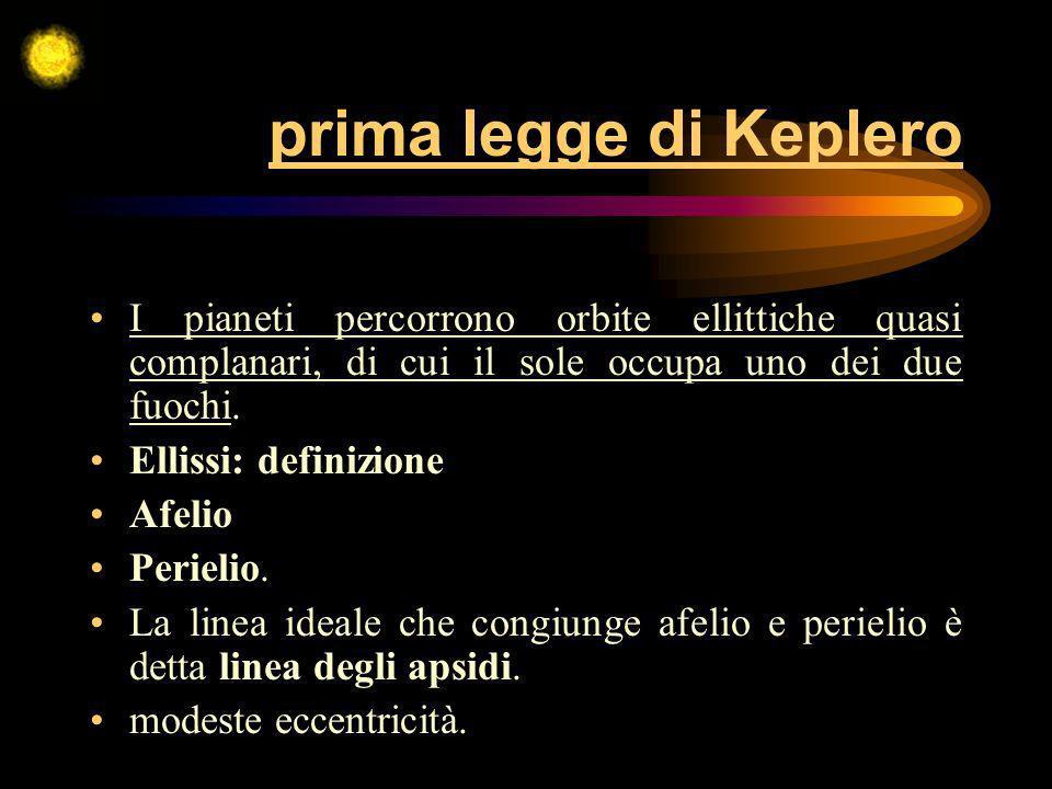 prima legge di Keplero I pianeti percorrono orbite ellittiche quasi complanari, di cui il sole occupa uno dei due fuochi.