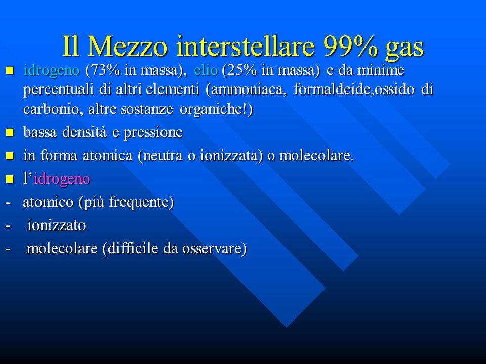 Il Mezzo interstellare 99% gas