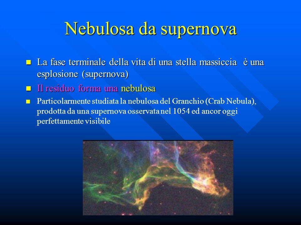 Nebulosa da supernova La fase terminale della vita di una stella massiccia è una esplosione (supernova)