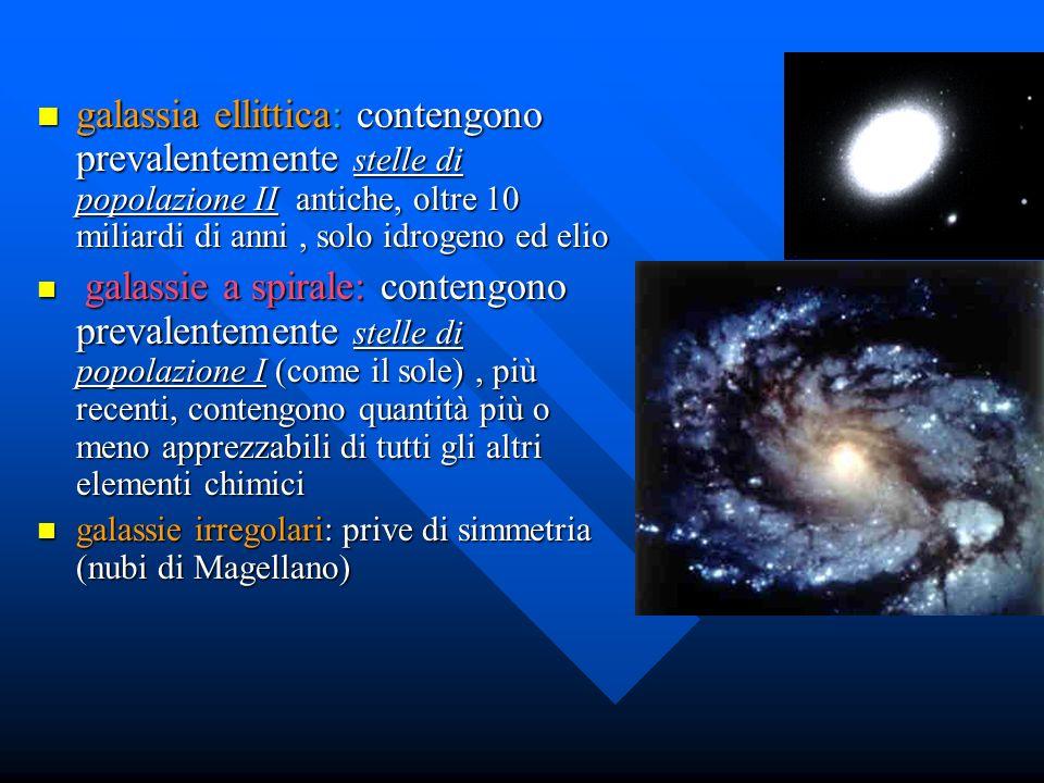 galassia ellittica: contengono prevalentemente stelle di popolazione II antiche, oltre 10 miliardi di anni , solo idrogeno ed elio