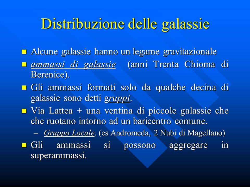 Distribuzione delle galassie