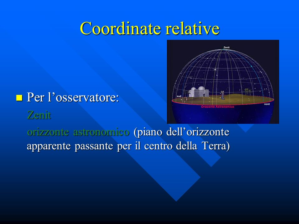Coordinate relative Per l'osservatore: Zenit