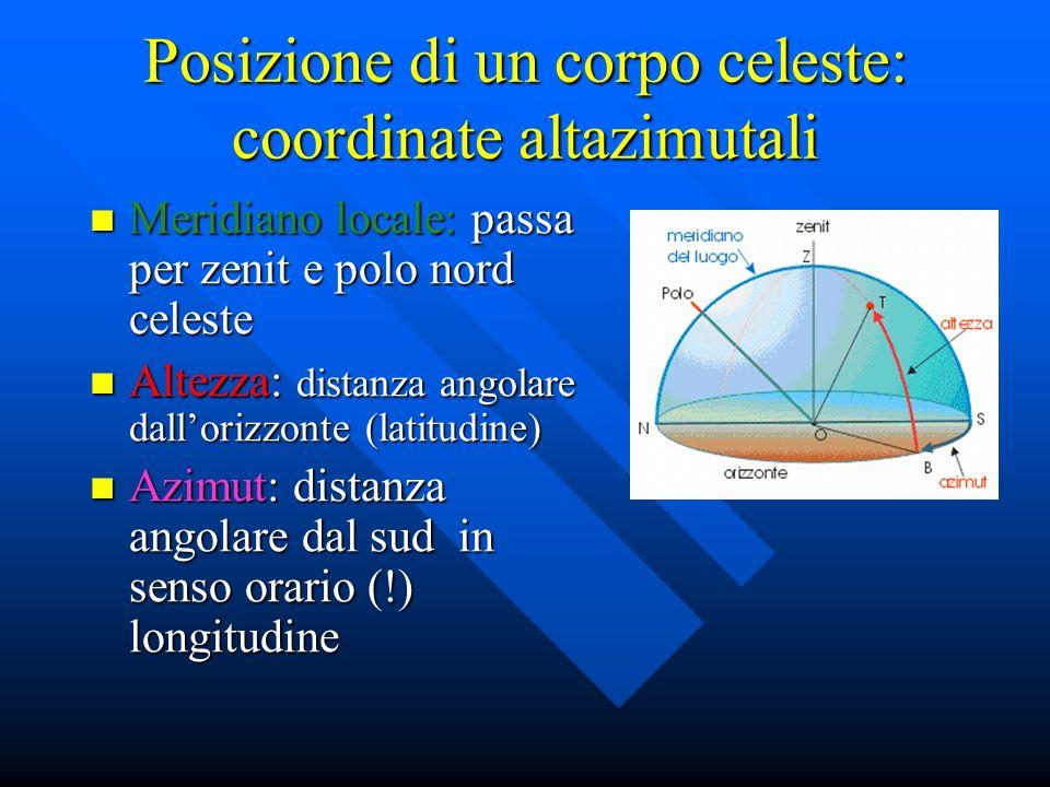 Posizione di un corpo celeste: coordinate altazimutali