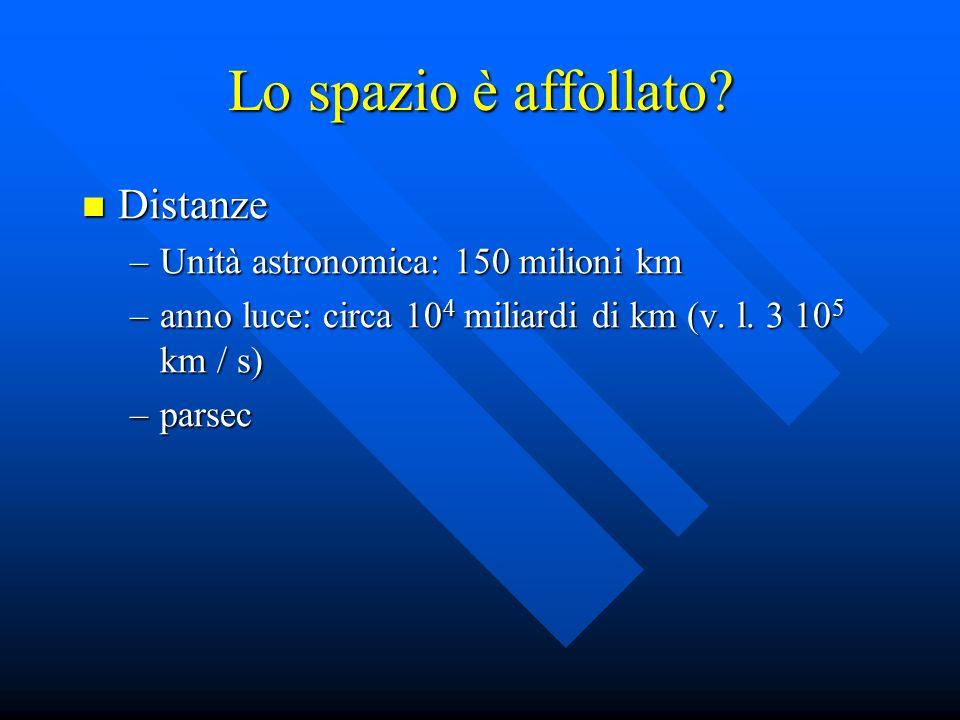 Lo spazio è affollato Distanze Unità astronomica: 150 milioni km