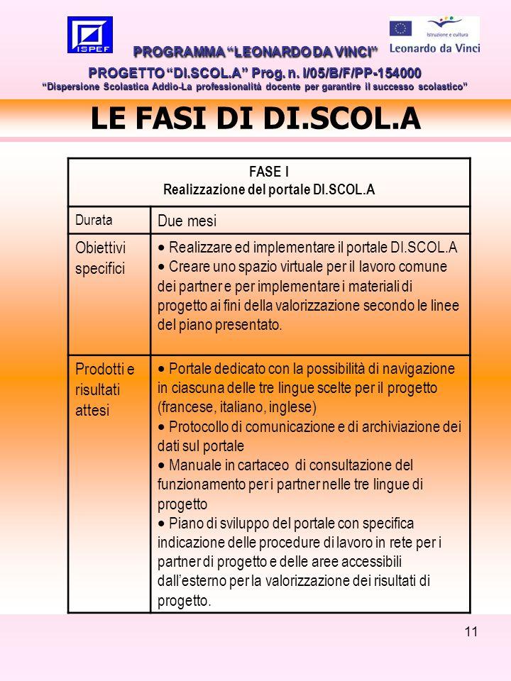 Realizzazione del portale DI.SCOL.A