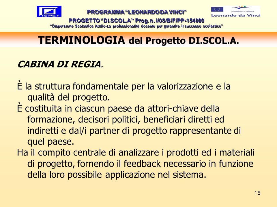 TERMINOLOGIA del Progetto DI.SCOL.A.