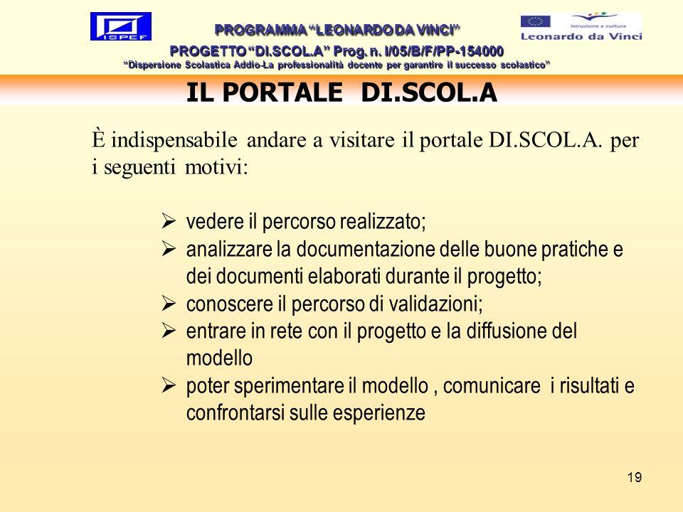 PROGRAMMA LEONARDO DA VINCI PROGETTO DI. SCOL. A Prog. n