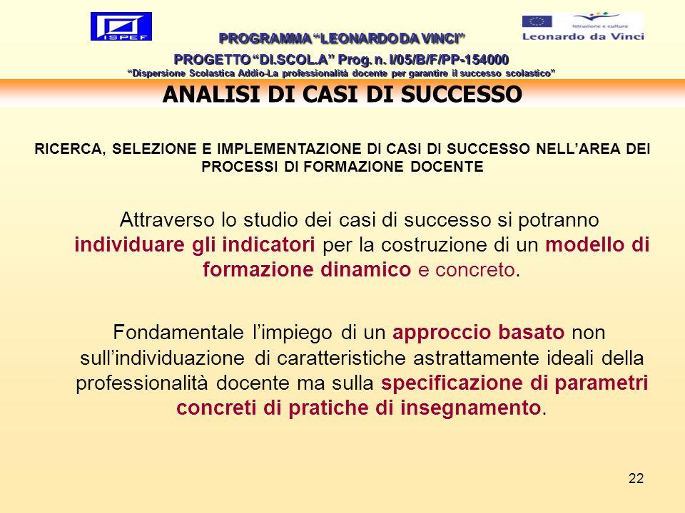 ANALISI DI CASI DI SUCCESSO