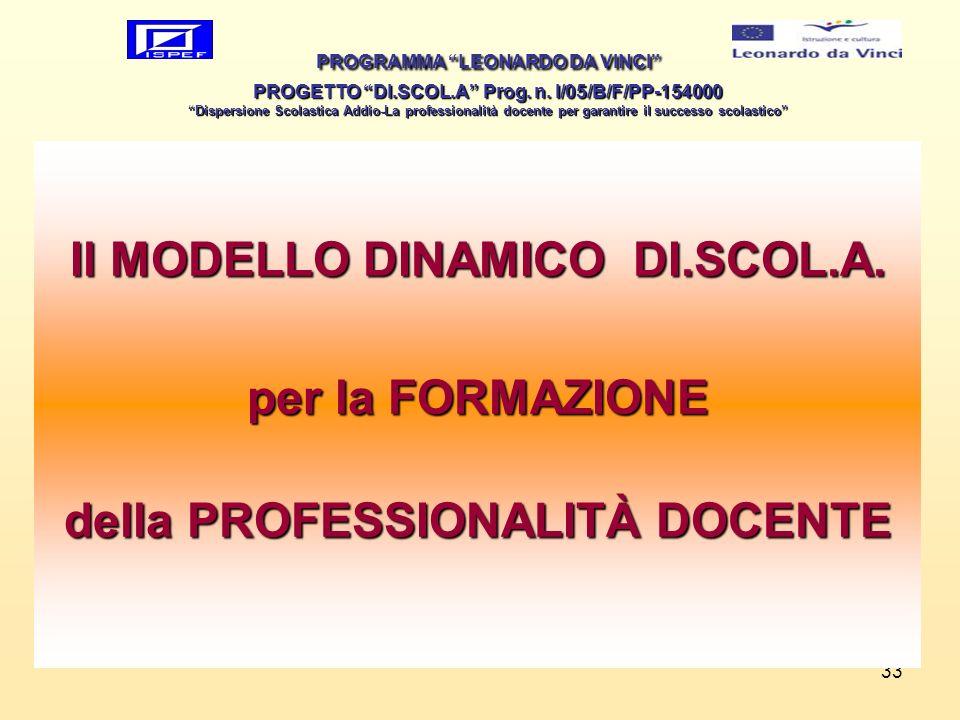 Il MODELLO DINAMICO DI.SCOL.A. della PROFESSIONALITÀ DOCENTE