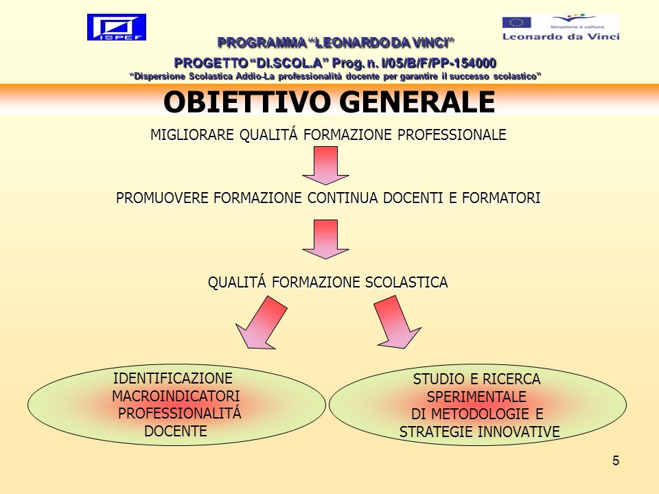 OBIETTIVO GENERALE MIGLIORARE QUALITÁ FORMAZIONE PROFESSIONALE
