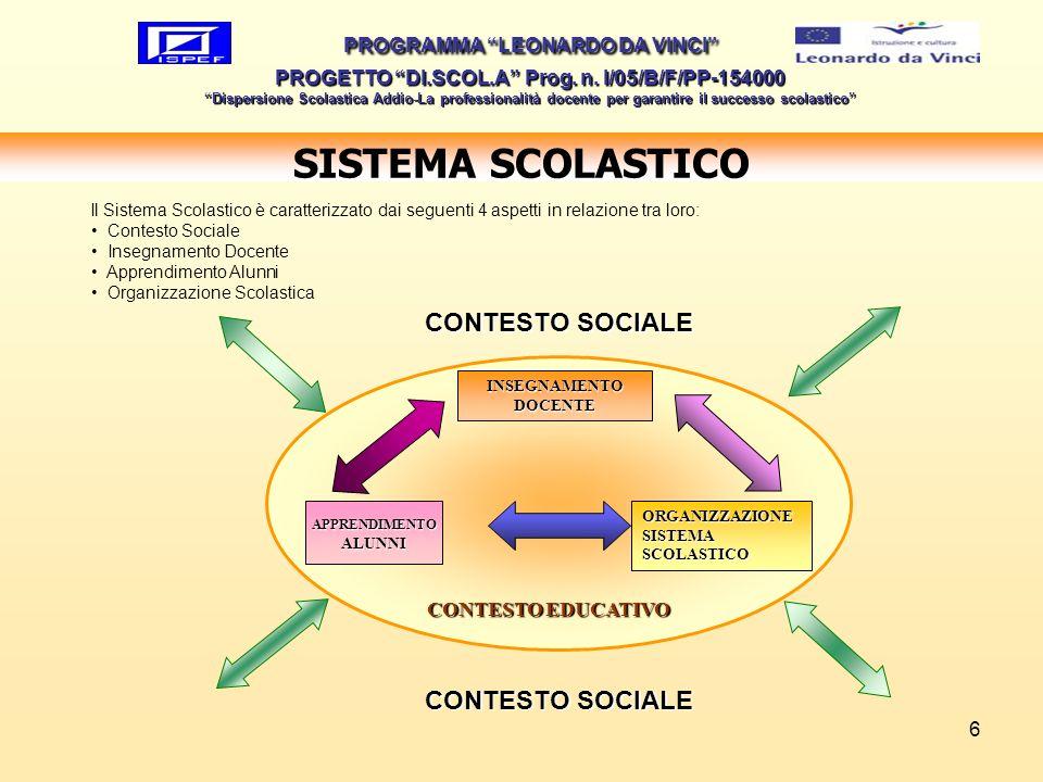 SISTEMA SCOLASTICO CONTESTO SOCIALE CONTESTO SOCIALE