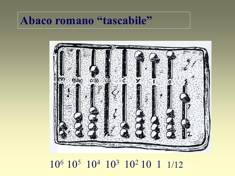Abaco romano tascabile