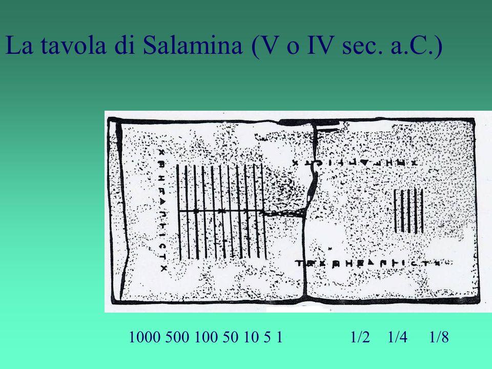 La tavola di Salamina (V o IV sec. a.C.)