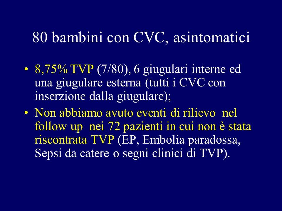80 bambini con CVC, asintomatici