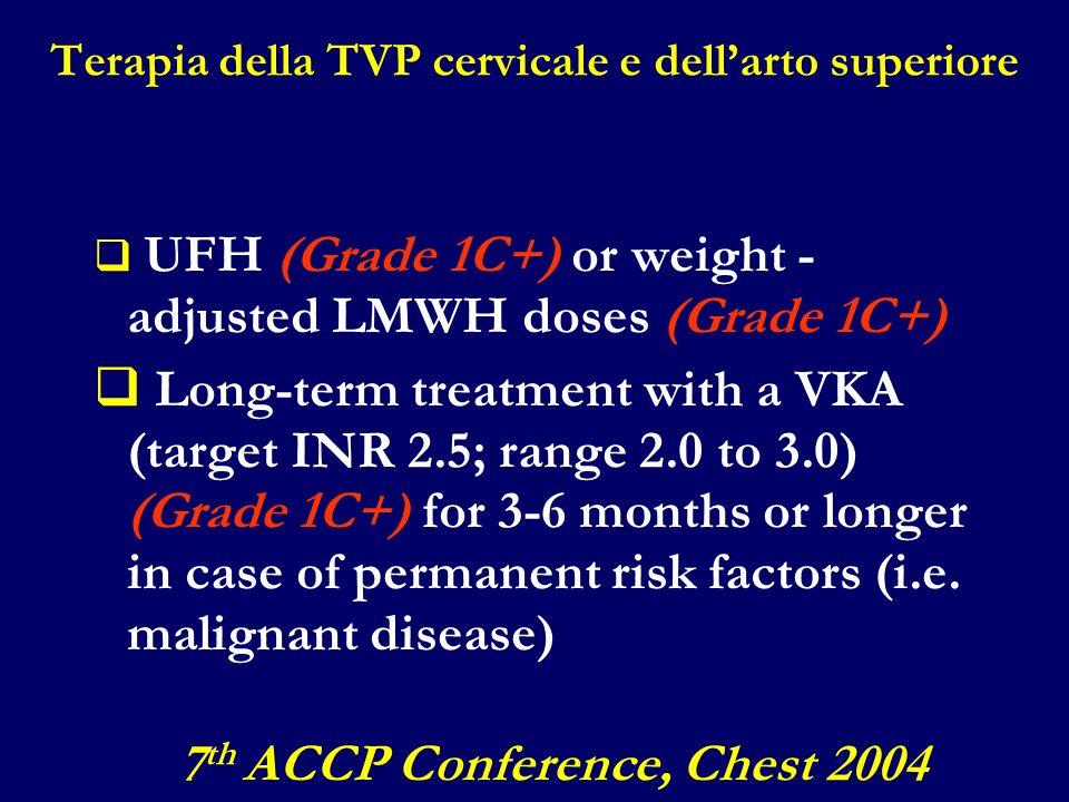 Terapia della TVP cervicale e dell'arto superiore