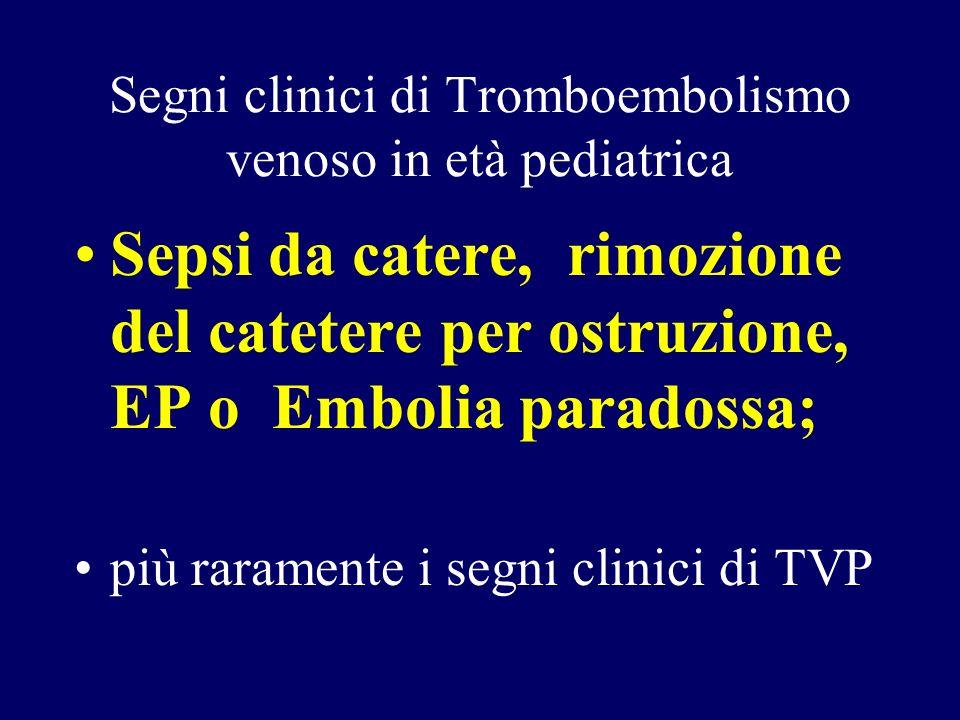 Segni clinici di Tromboembolismo venoso in età pediatrica