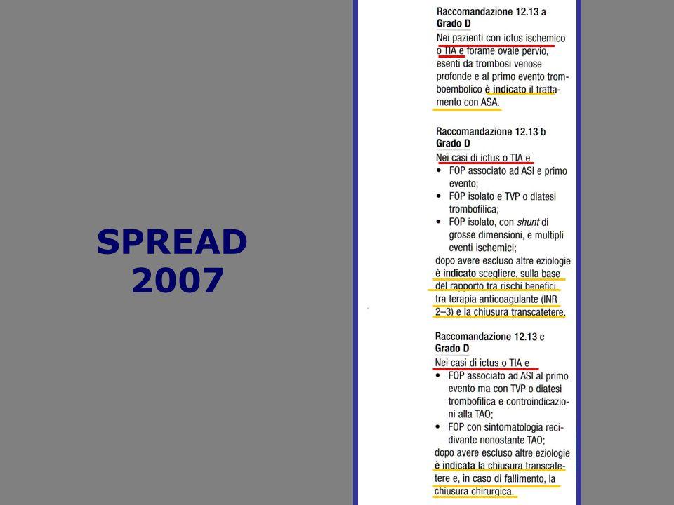SPREAD 2007
