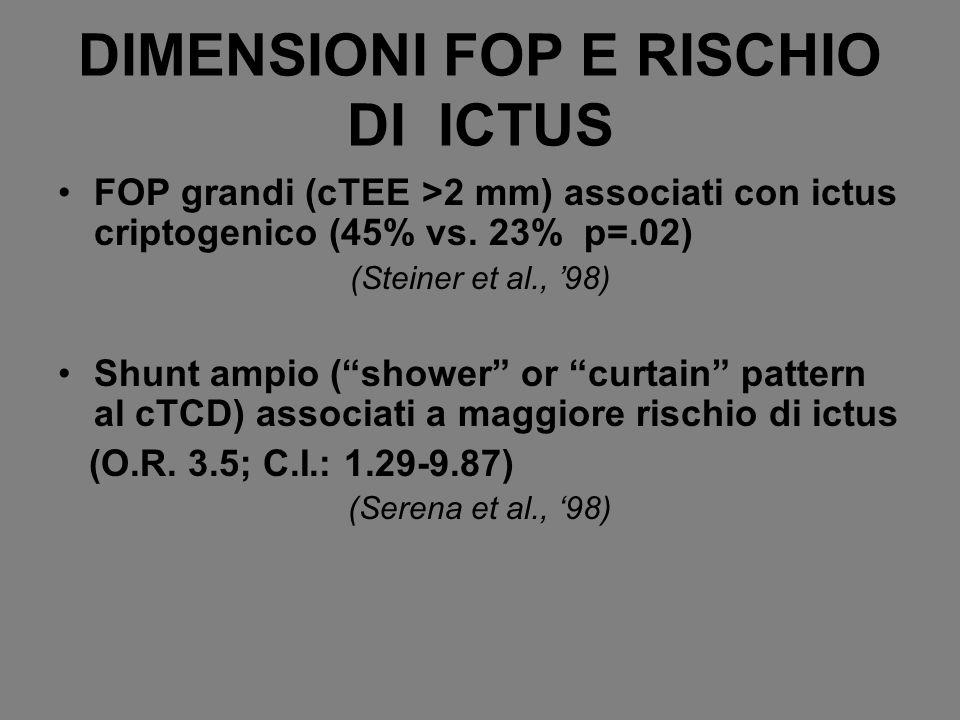 DIMENSIONI FOP E RISCHIO DI ICTUS