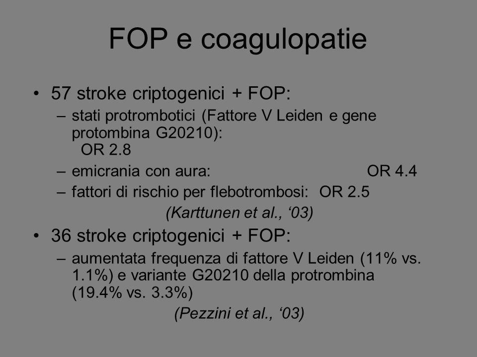 FOP e coagulopatie 57 stroke criptogenici + FOP: