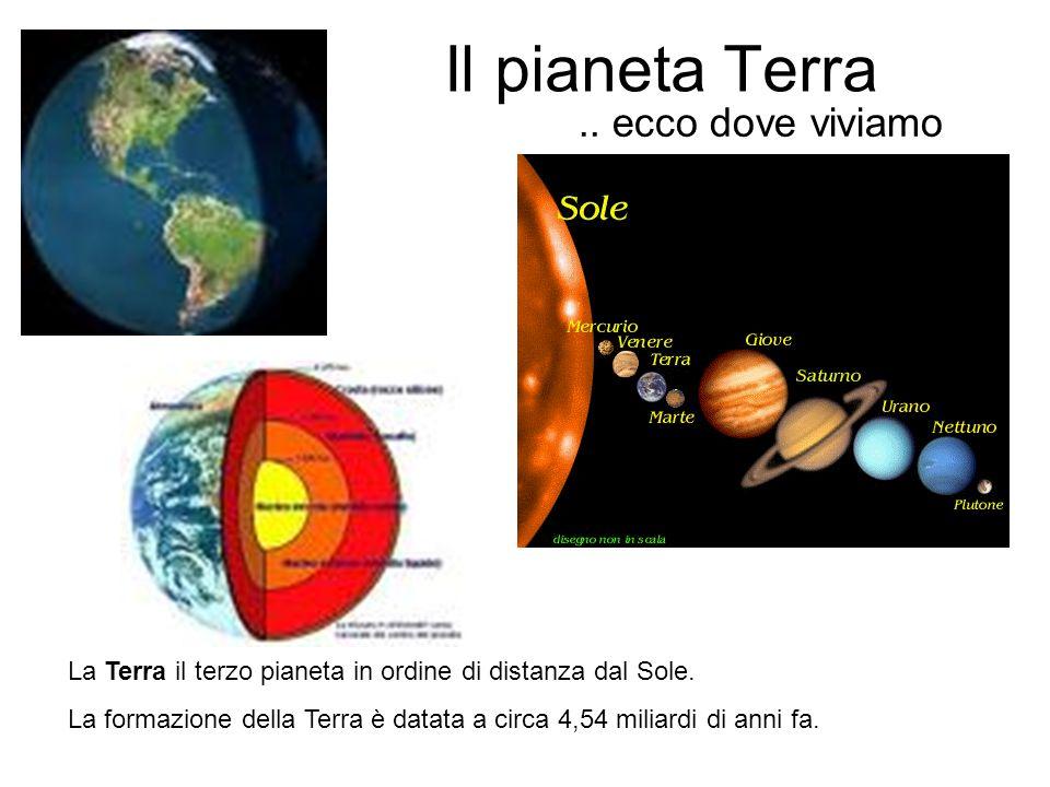 Il pianeta Terra .. ecco dove viviamo