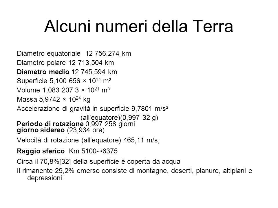 Alcuni numeri della Terra