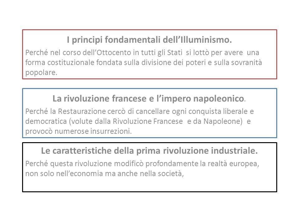 I principi fondamentali dell'Illuminismo.