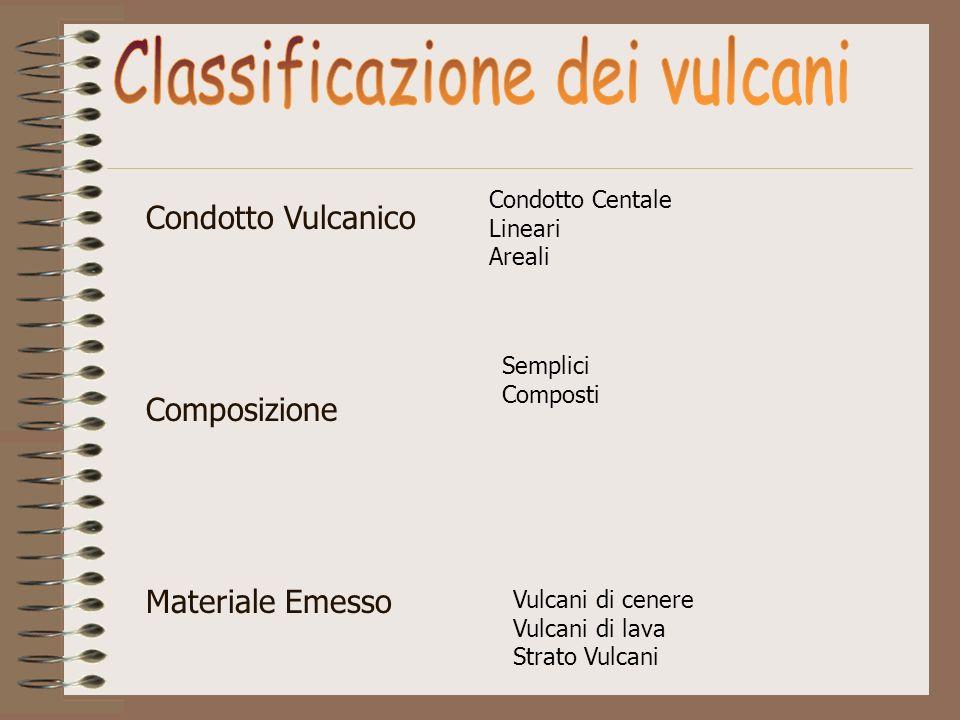 Classificazione dei vulcani