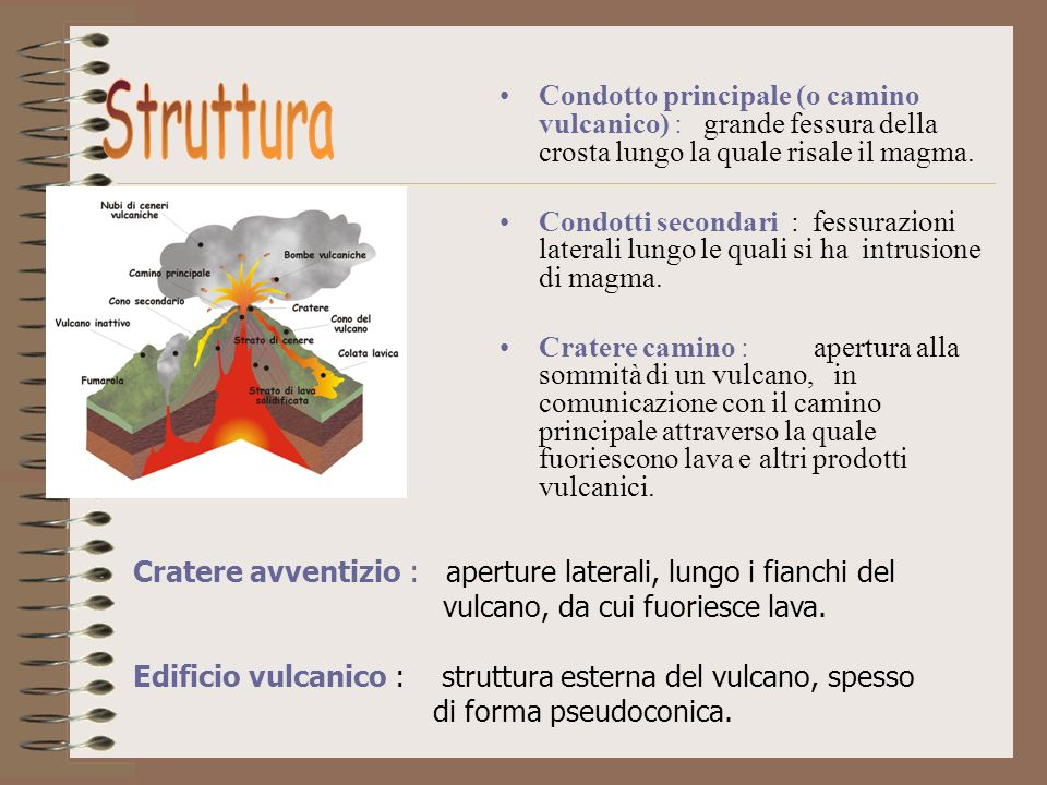 Struttura Condotto principale (o camino vulcanico) : grande fessura della crosta lungo la quale risale il magma.