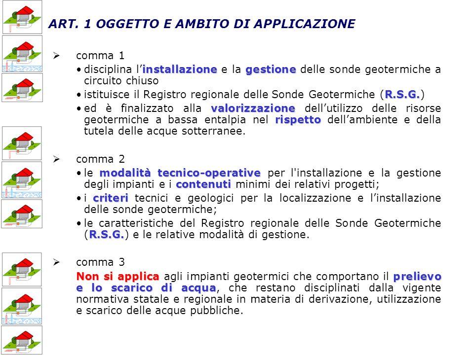 ART. 1 OGGETTO E AMBITO DI APPLICAZIONE