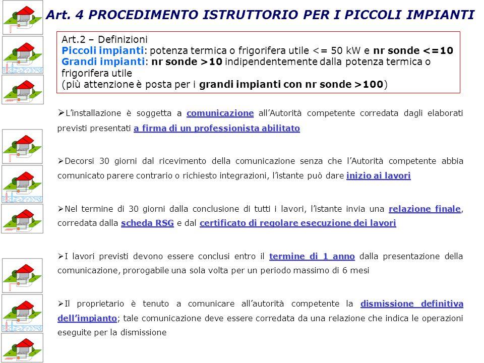 Art. 4 PROCEDIMENTO ISTRUTTORIO PER I PICCOLI IMPIANTI