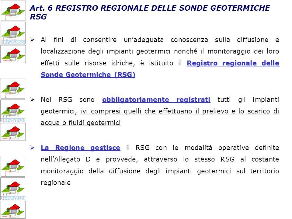 Art. 6 REGISTRO REGIONALE DELLE SONDE GEOTERMICHE RSG