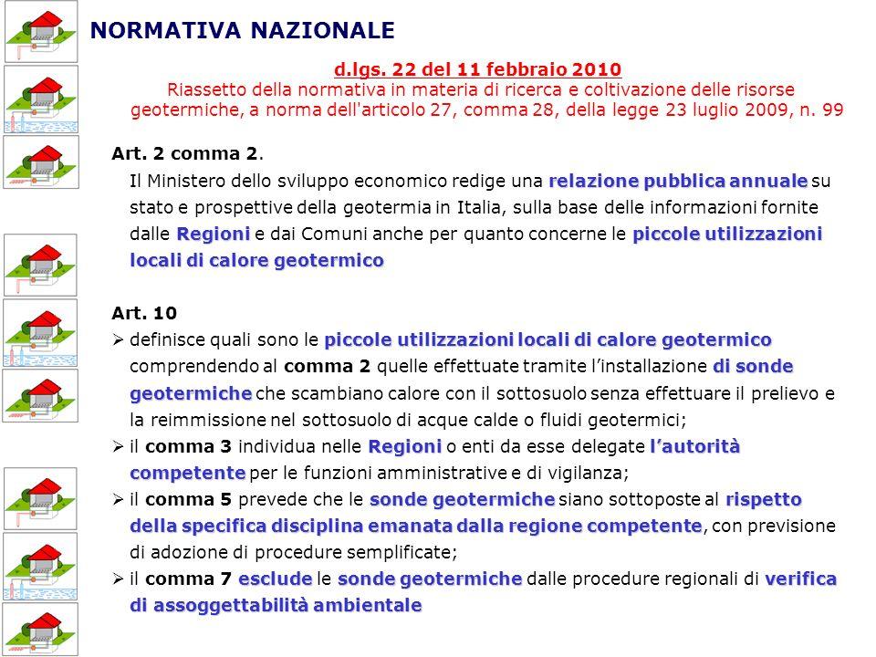 NORMATIVA NAZIONALE d.lgs. 22 del 11 febbraio 2010