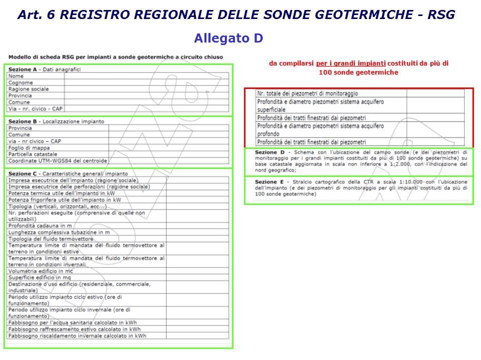 Art. 6 REGISTRO REGIONALE DELLE SONDE GEOTERMICHE - RSG
