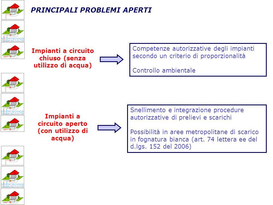 PRINCIPALI PROBLEMI APERTI