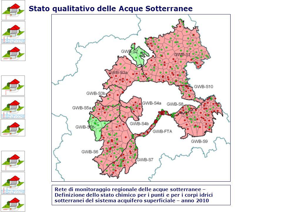 Stato qualitativo delle Acque Sotterranee