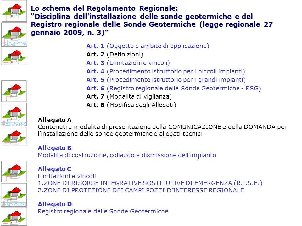 Lo schema del Regolamento Regionale: Disciplina dell'installazione delle sonde geotermiche e del Registro regionale delle Sonde Geotermiche (legge regionale 27 gennaio 2009, n. 3)