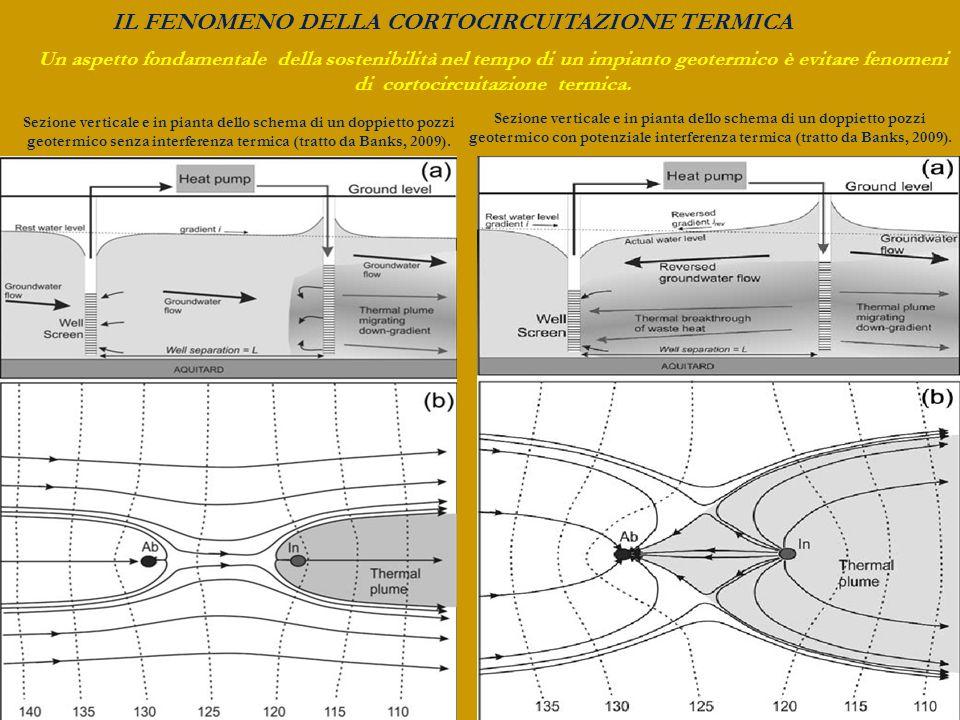 IL FENOMENO DELLA CORTOCIRCUITAZIONE TERMICA