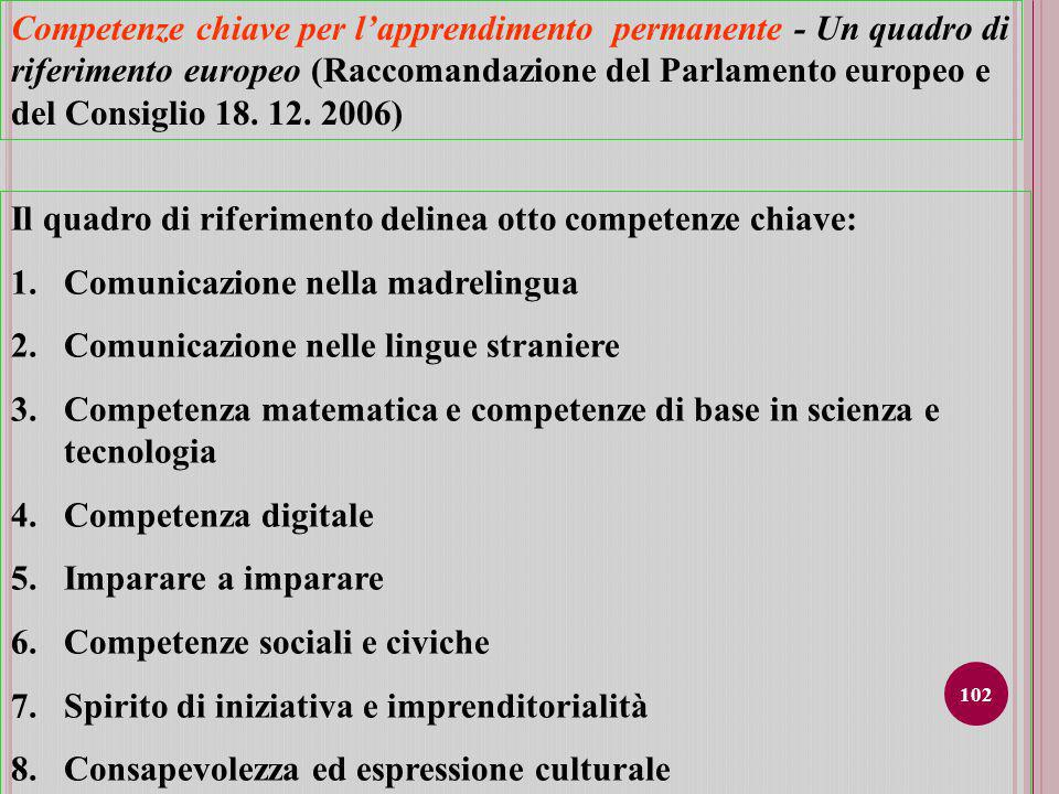 Competenze chiave per l'apprendimento permanente - Un quadro di riferimento europeo (Raccomandazione del Parlamento europeo e del Consiglio 18. 12. 2006)