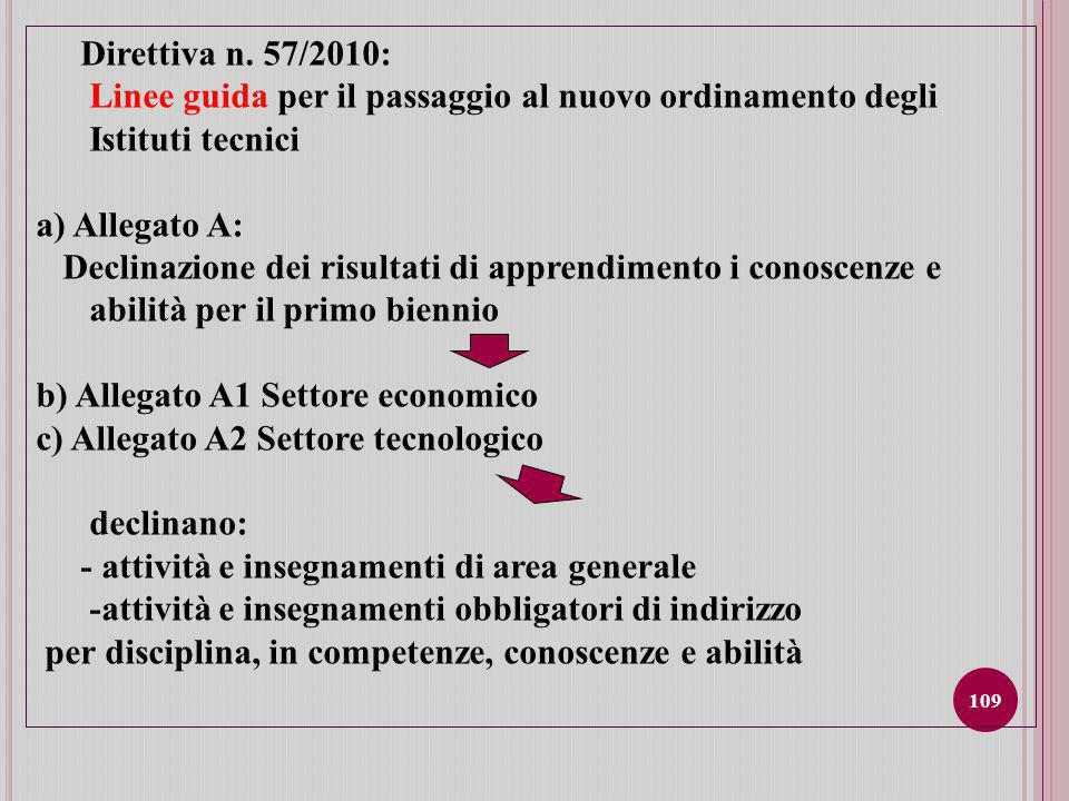 Direttiva n. 57/2010: Linee guida per il passaggio al nuovo ordinamento degli Istituti tecnici. a) Allegato A: