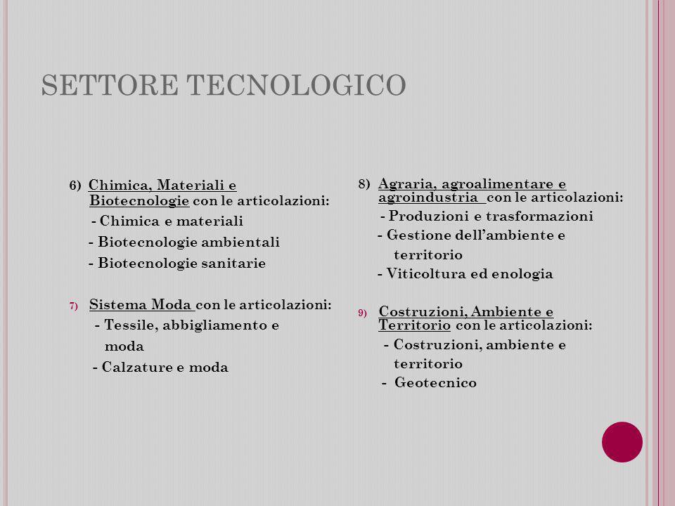 SETTORE TECNOLOGICO - Gestione dell'ambiente e