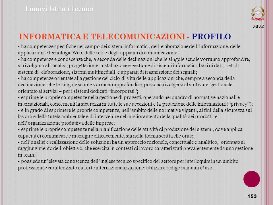 INFORMATICA E TELECOMUNICAZIONI - PROFILO