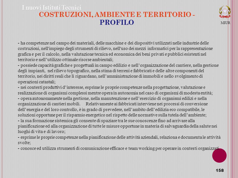 COSTRUZIONI, AMBIENTE E TERRITORIO - PROFILO
