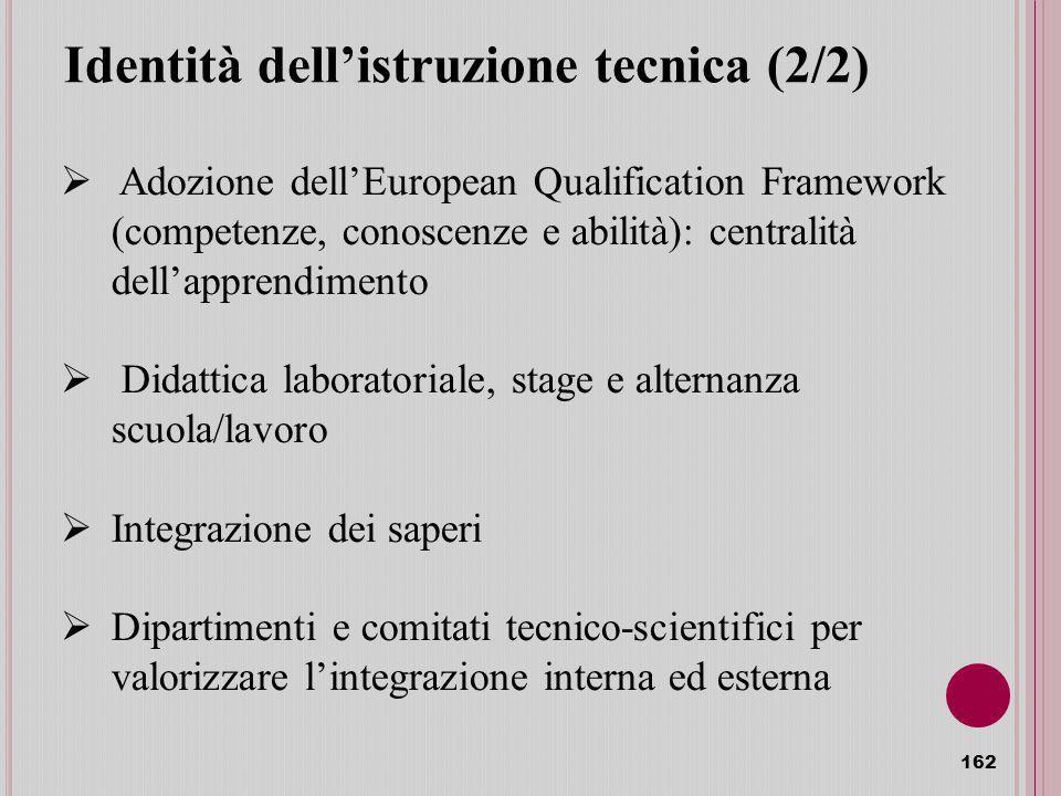 Identità dell'istruzione tecnica (2/2)