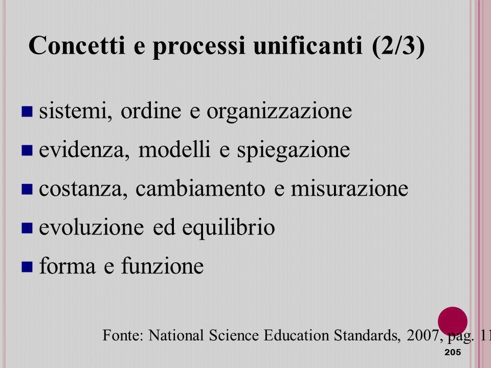 Concetti e processi unificanti (2/3)
