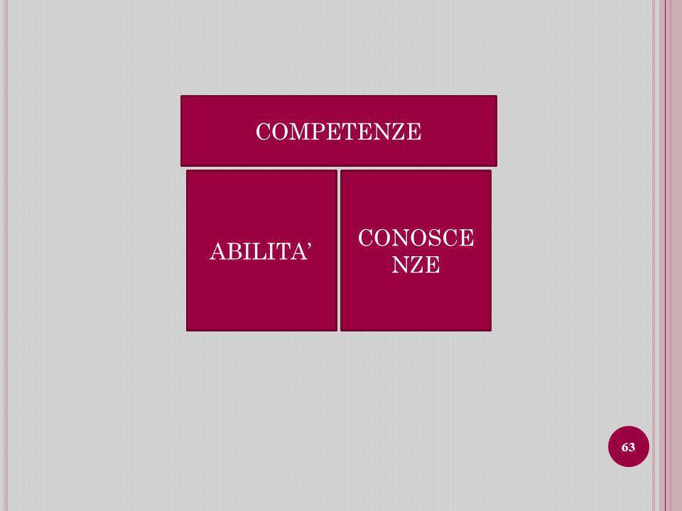 COMPETENZE ABILITA' CONOSCENZE