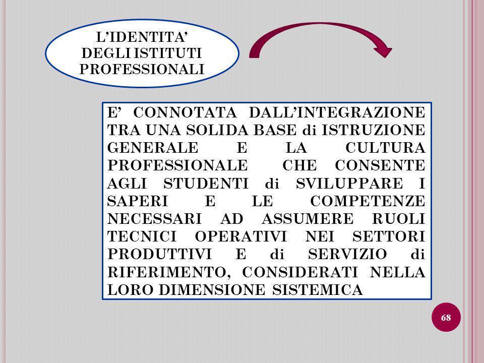 L'IDENTITA' DEGLI ISTITUTI PROFESSIONALI