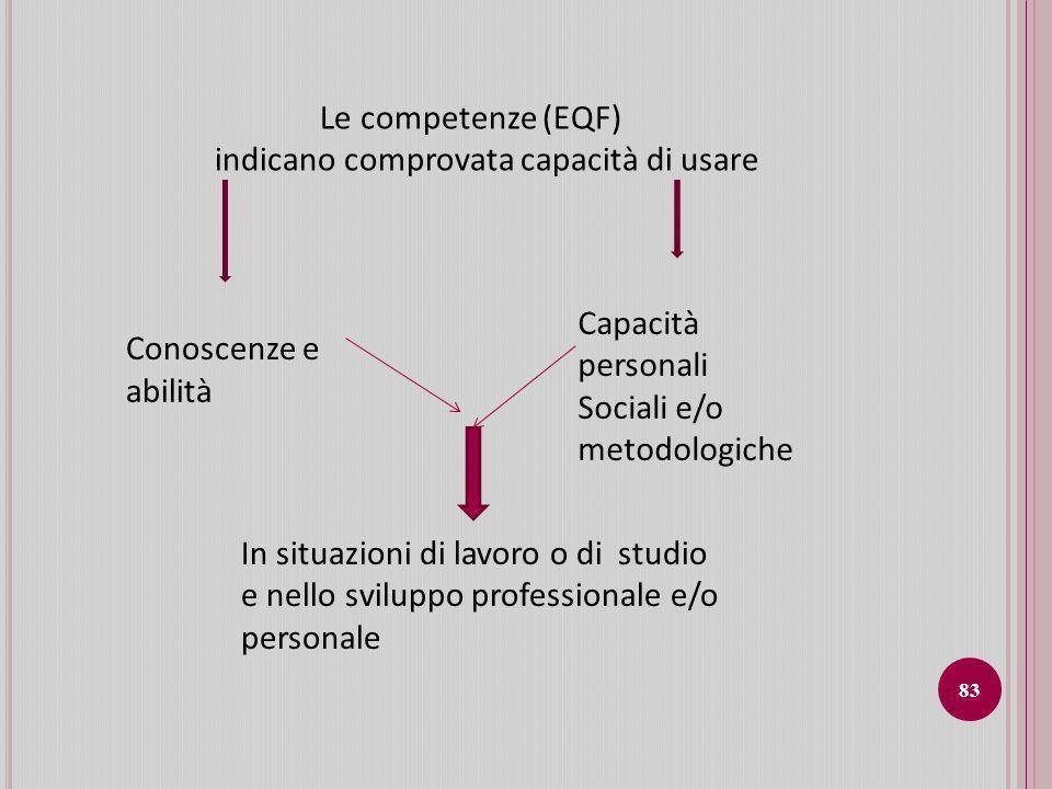 Le competenze (EQF) indicano comprovata capacità di usare. Conoscenze e abilità. Capacità personali.