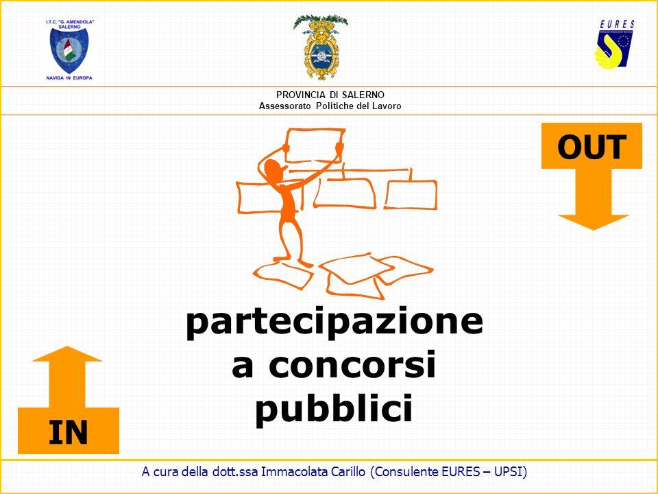 partecipazione a concorsi pubblici