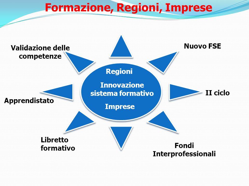 Formazione, Regioni, Imprese