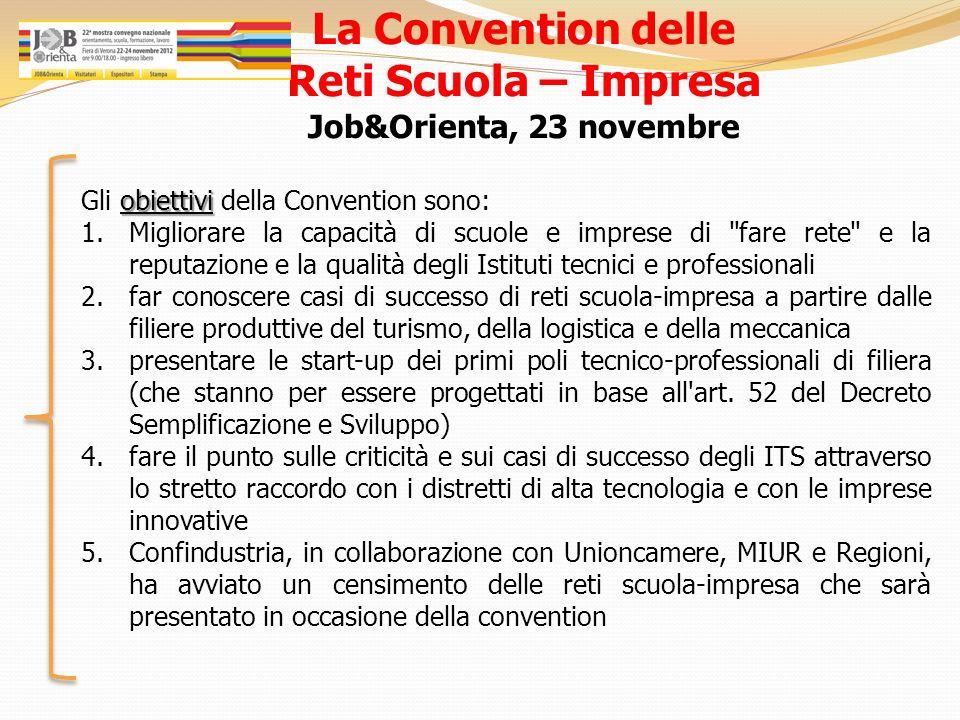 La Convention delle Reti Scuola – Impresa
